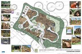 Open House Presentation - Playscape at North Pond